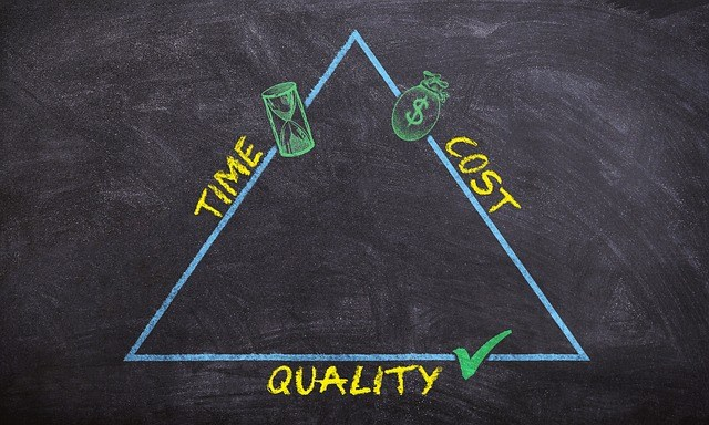 Triangle with time, cost and quality
